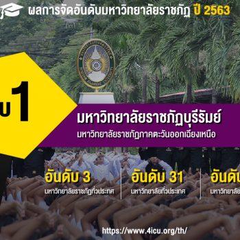 4ICU อันดับ 1 ของมหาวิทยาลัยราชภัฏกลุ่มภาคตะวันออกเฉียงเหนือ