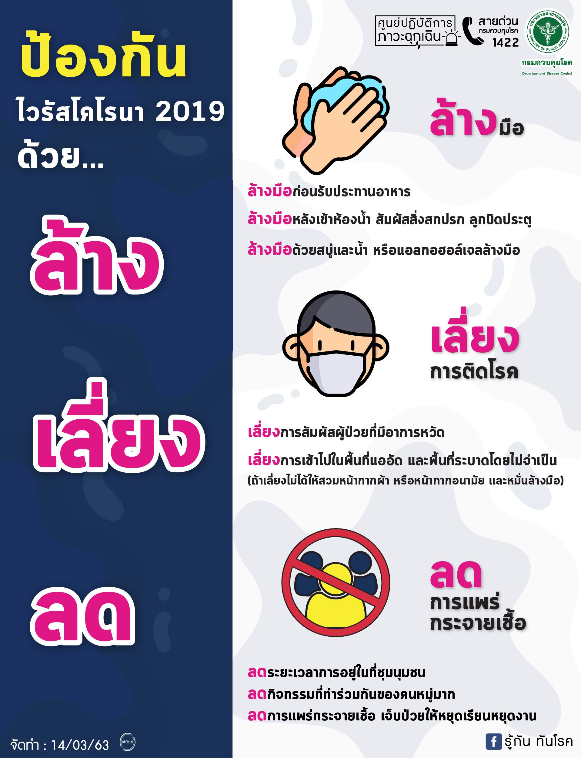ป้องกันไวรัสโคโรนา 2019 ด้วยล้างมือ เลี่ยงการติดโรค ลดการแพร่กระจายเชื้อ